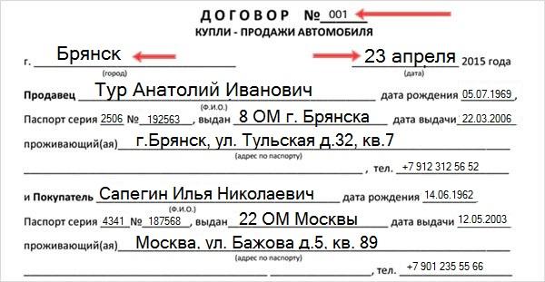 Минимальная пенсия в нижегородской области