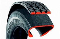 Восстановленные шины