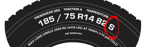 Индекс скорости и нагрузки шин: расшифровка (таблицы) для легковых автомобилей, кроссоверов и внедорожников